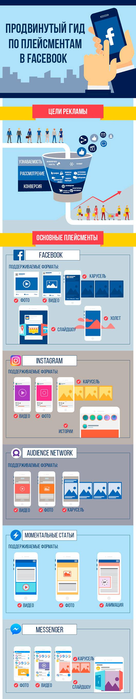 facebook-infografika11-jpg.159