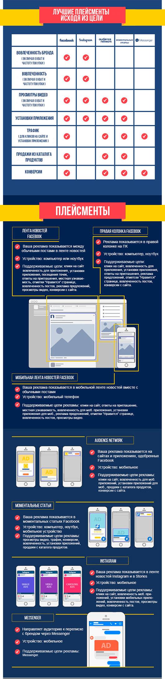 facebook-infografika22-jpg.158