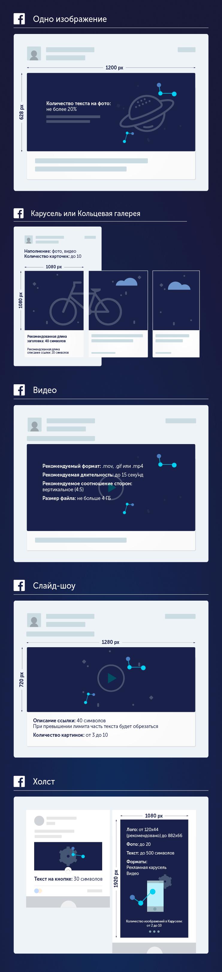 Форматы-креативов-для-Фейсбук.png