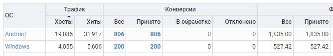 push-stat-jpg.676