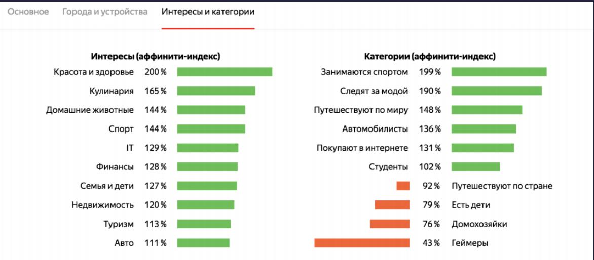 statisticheskie_dannye_o_polzovatelyah-1-png.72