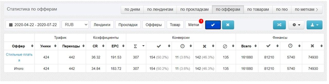 statistika-iz-m1-shop-jpg.2603