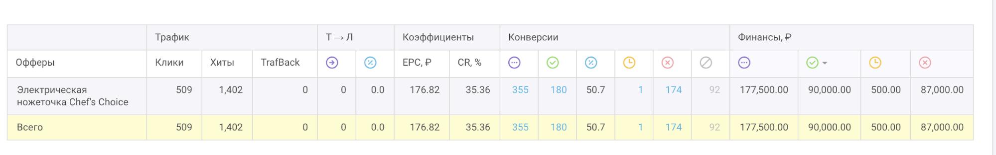 statistika-partnerka-png.2929